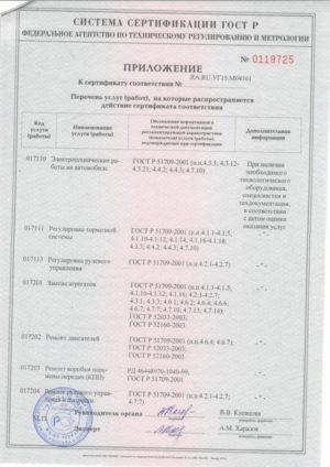 Pril k sertifikaty M04161, 1, 600
