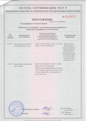 Pril k sertifikaty M04161, 2, 600
