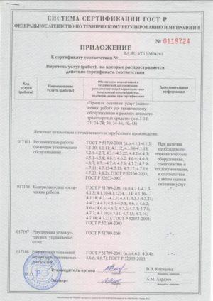 Pril k sertifikaty M04161, 3, 600