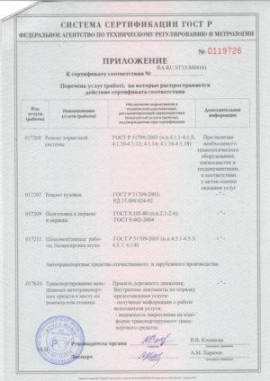 Pril k sertifikaty M04161, 4, 600